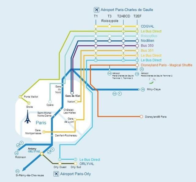 Mapa transporte público aeropuertos parís