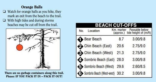 Localizacion zonas no transitables con marea alta en Juan de Fuca. Non Passable beach high tide